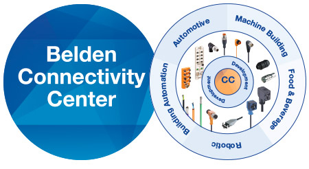 ConnectivityCenter_en